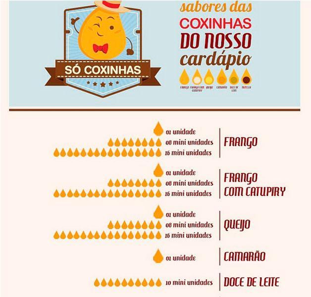 Coxinha, a queridinha dos brasileiros